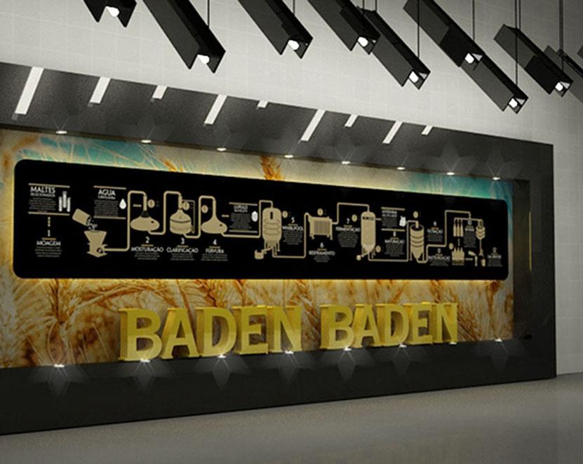 Fábrica Baden Baden